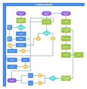 板链输送机方案