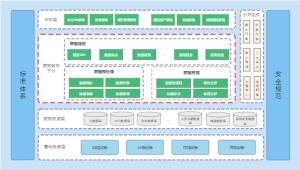 办公管理平台框架