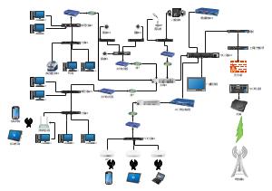 监控系统网络拓扑图