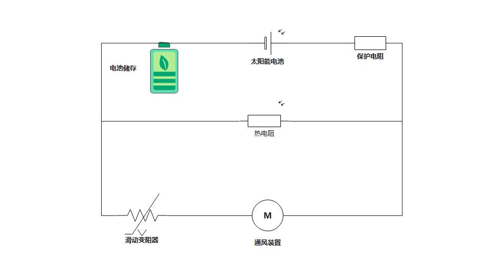 简单控制太阳能对用电器的用法