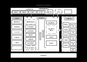 软件系统架构图通用模板