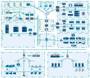 企业网络安全架构