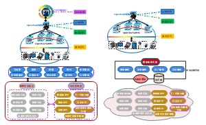 SDN网络图