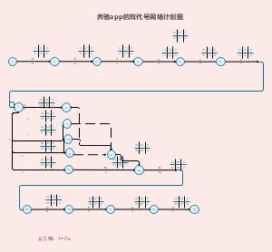 软件研发进程(双代号网络图)