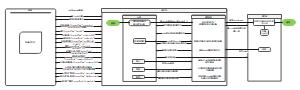 视频会话流程架构