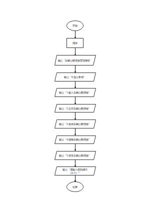 menu流程图