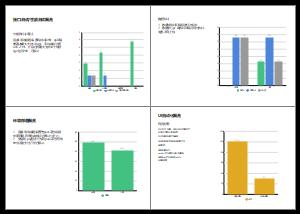 测开工作分析图表