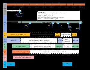 项目管理计划图