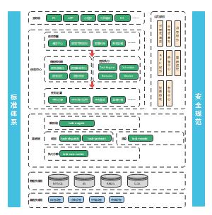 任务系统架构