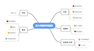 教育机构小学规划图