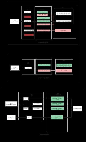 kpi计算架构