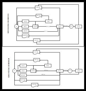 请假管理系统管理业务流程图