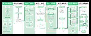 RTB模拟实验流程图