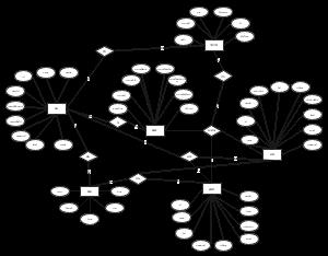学生管理系统ER图