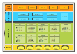零售业务风控数据集市架构设计