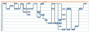 IT研发流程图