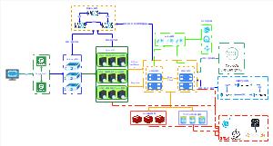 Spring Cloud分布式架构