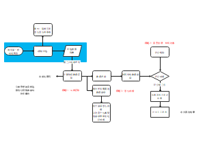 选股评分系统开发流程