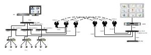 无线网桥传输拓扑图-赵总