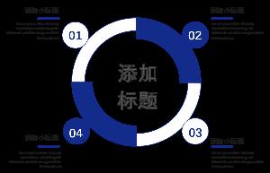 环形图模板