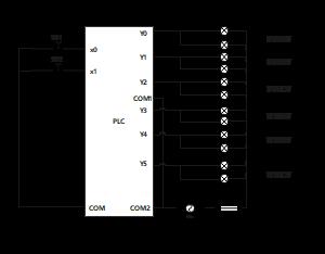 plc-1交通灯