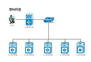 ASI网络架构图