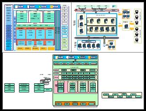 信息化规划结构图