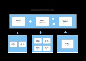 画像信息和索引管理模块