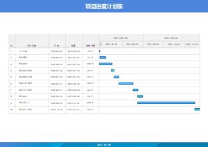 系统集成项目进度计划