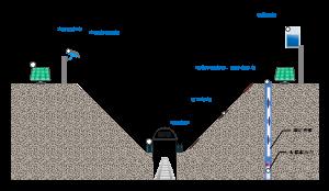 边坡隧道施工剖面图