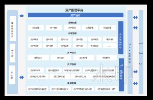 固定资产管理系统架构