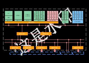 工控边缘智能控制系统硬件平台架构