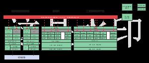 边缘智能控制系统分布式架构