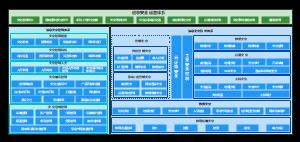 企业信息及工控安全体系建设架构图