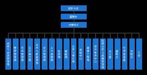 组织架构图009