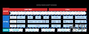 数字化电商平台用户体验架构