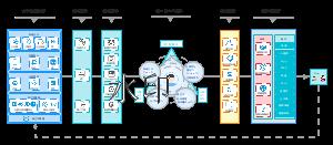 微信生态数字化运营解决方案