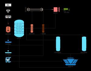 微粉车间生产工艺流程图