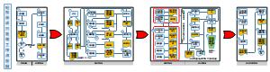 短视频项目管理工作流程图