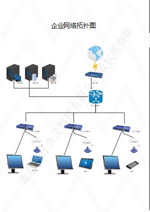 企业网络拓扑图