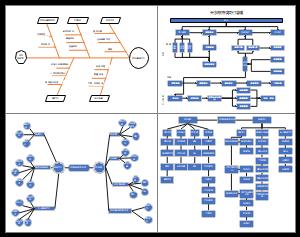 开发与持续交付管理流程