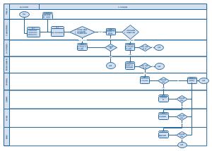 产品发布流程