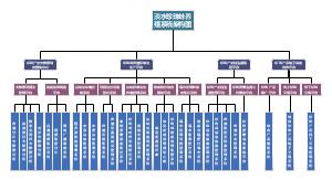 标准化养殖珍珠蚌架构图