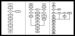 证件办理流程