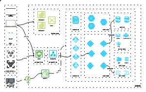 阿里云微服务安全架构图