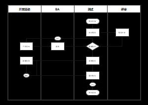 软件测试流程