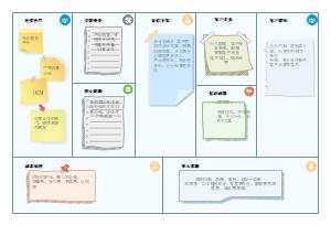 个人商业分析模板