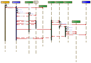 Tableview-SequenceChart