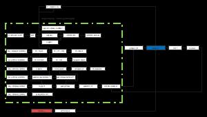 整体流程简图-设计原稿