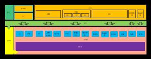 人力资源管理系统架构图